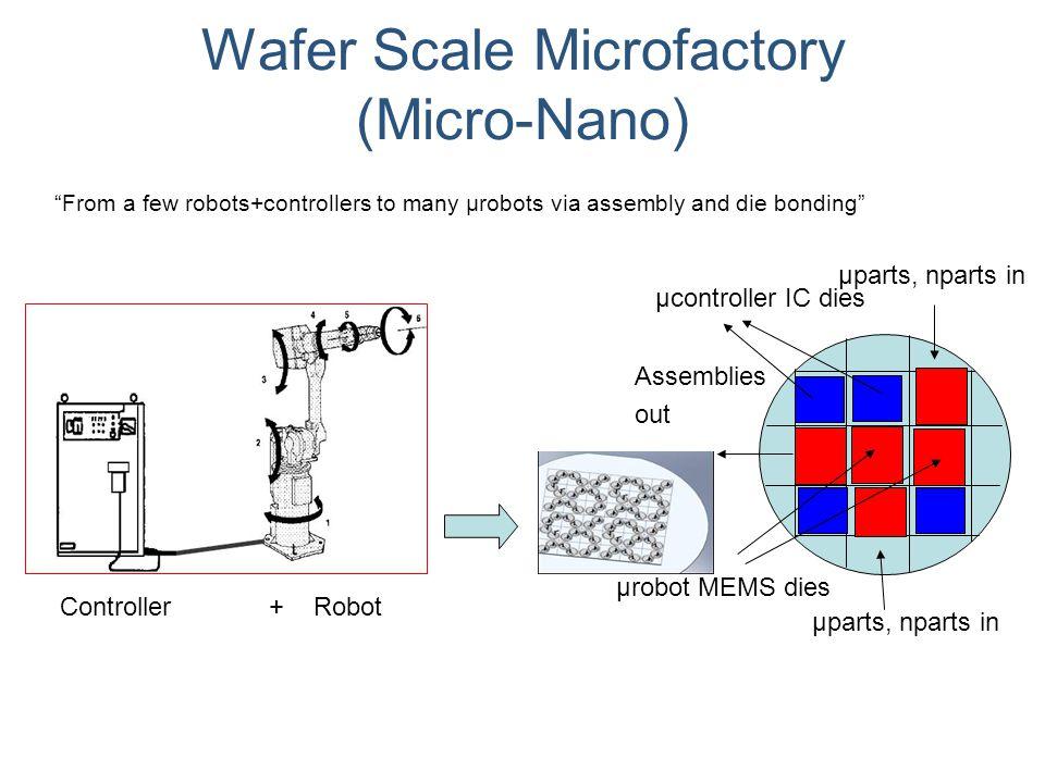Wafer Scale Microfactory (Micro-Nano)