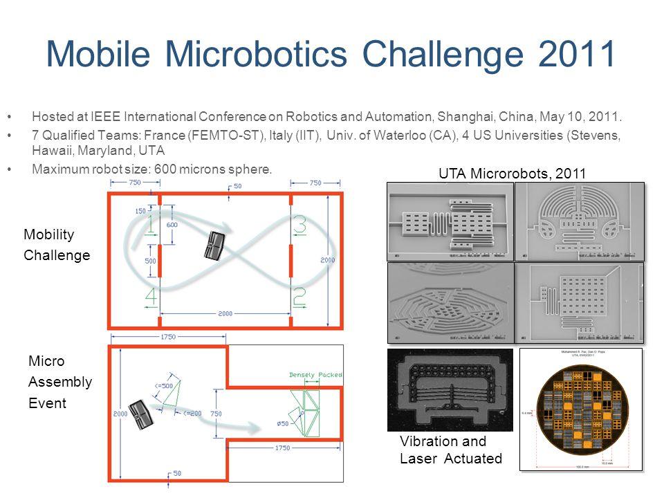 Mobile Microbotics Challenge 2011