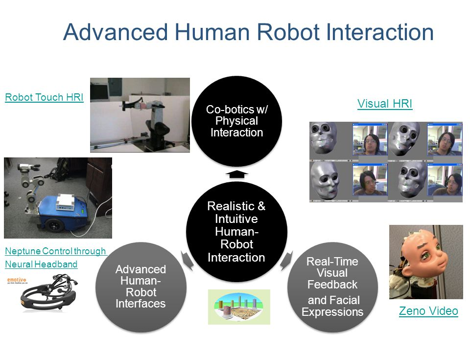 Advanced Human Robot Interaction