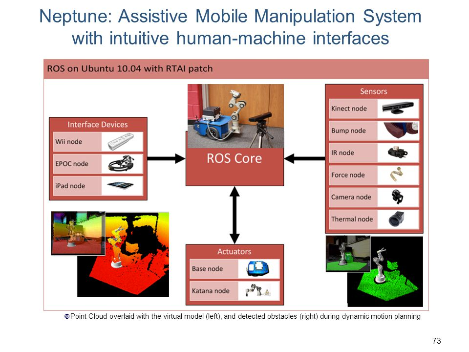 Neptune: Assistive Mobile Manipulation System with intuitive human-machine interfaces