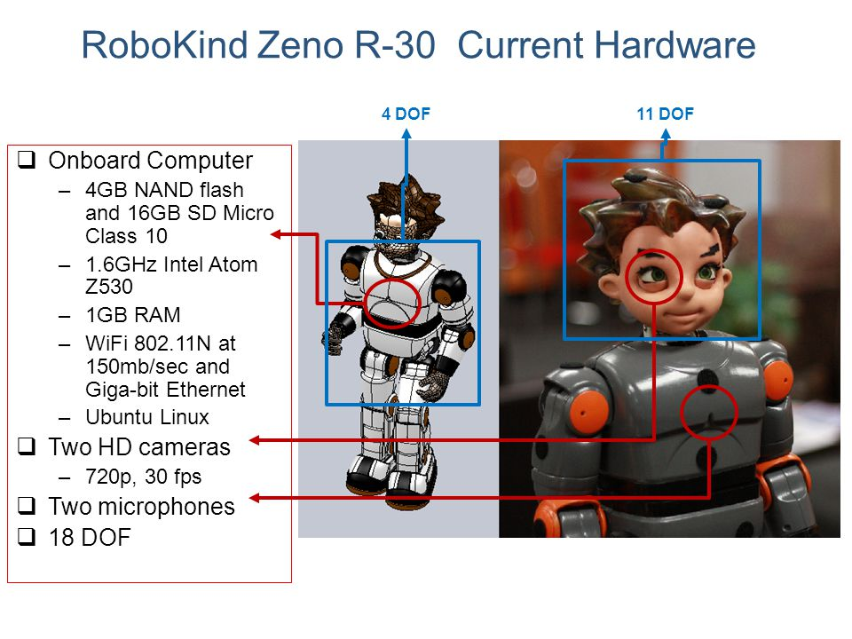 RoboKind Zeno R-30 Current Hardware