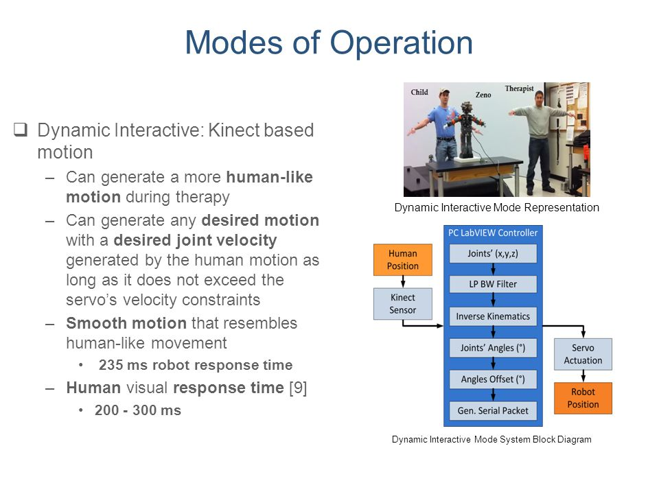 Modes of Operation Dynamic Interactive: Kinect based motion