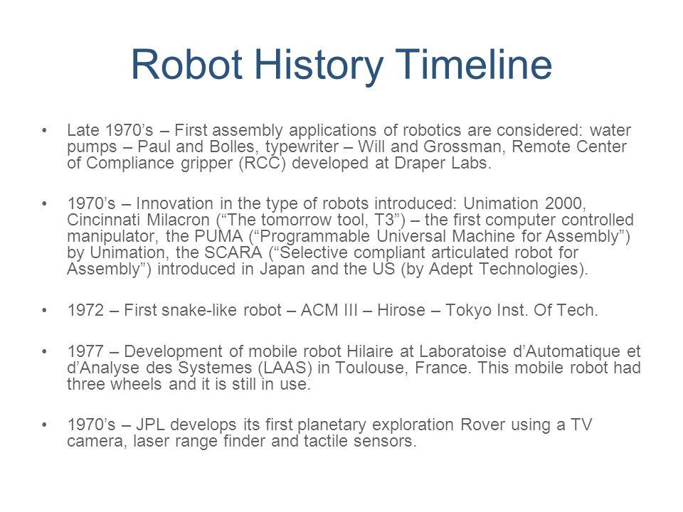 Robot History Timeline