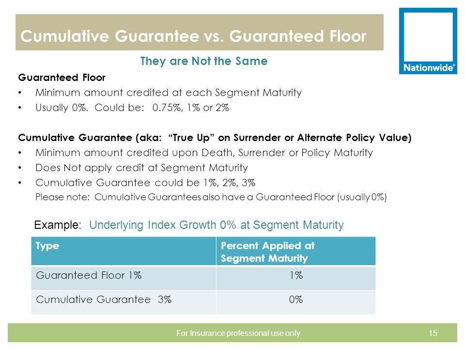 Cumulative Guarantee vs. Guaranteed Floor