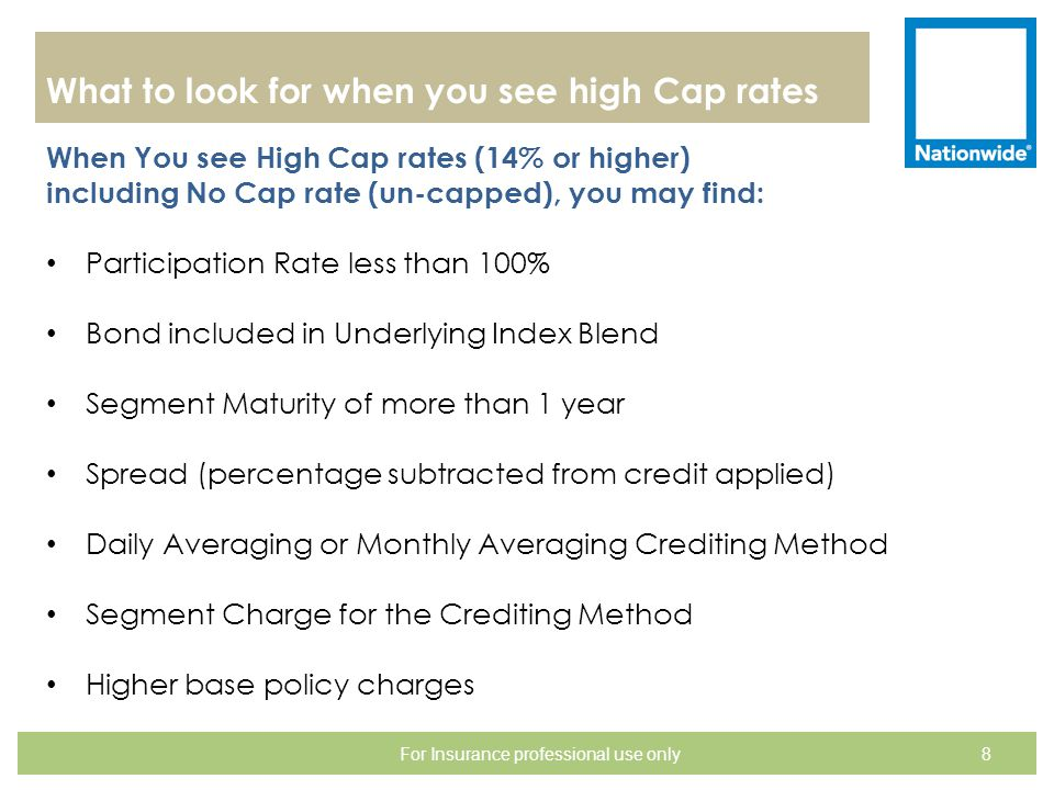 What to look for when you see high Cap rates