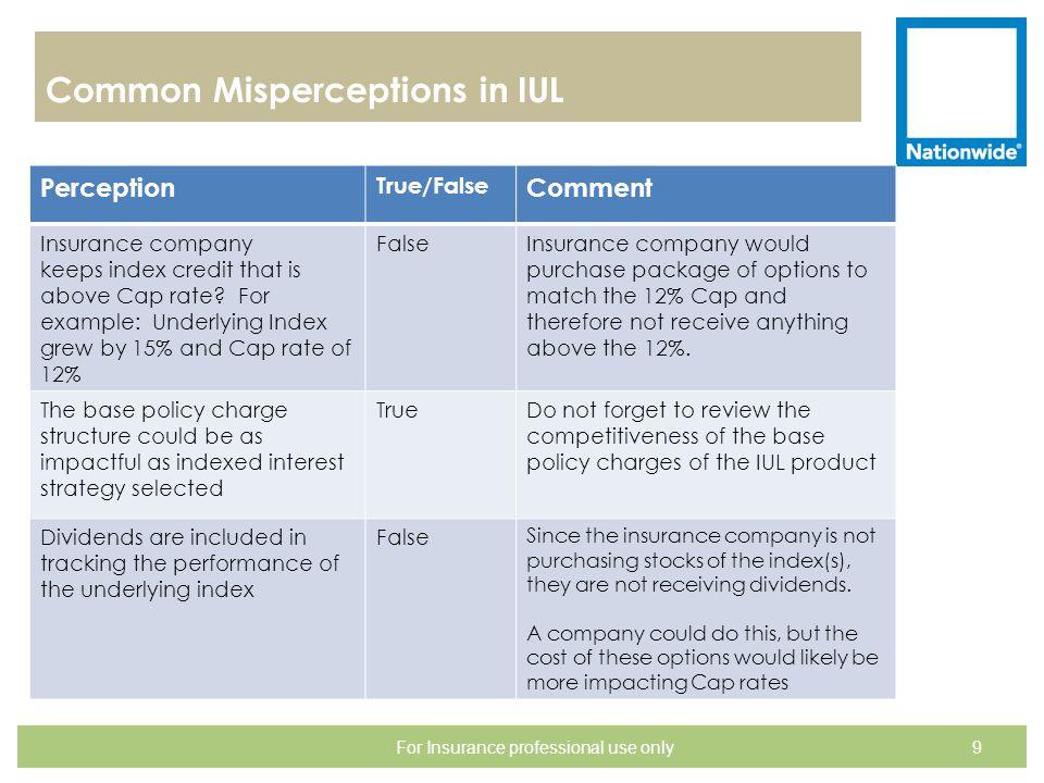 Common Misperceptions in IUL