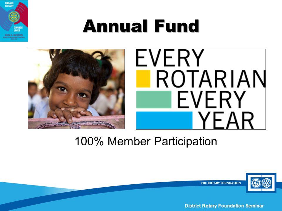 100% Member Participation