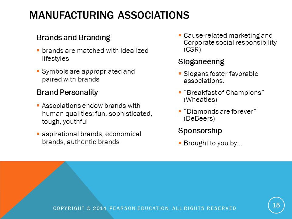 Manufacturing Associations