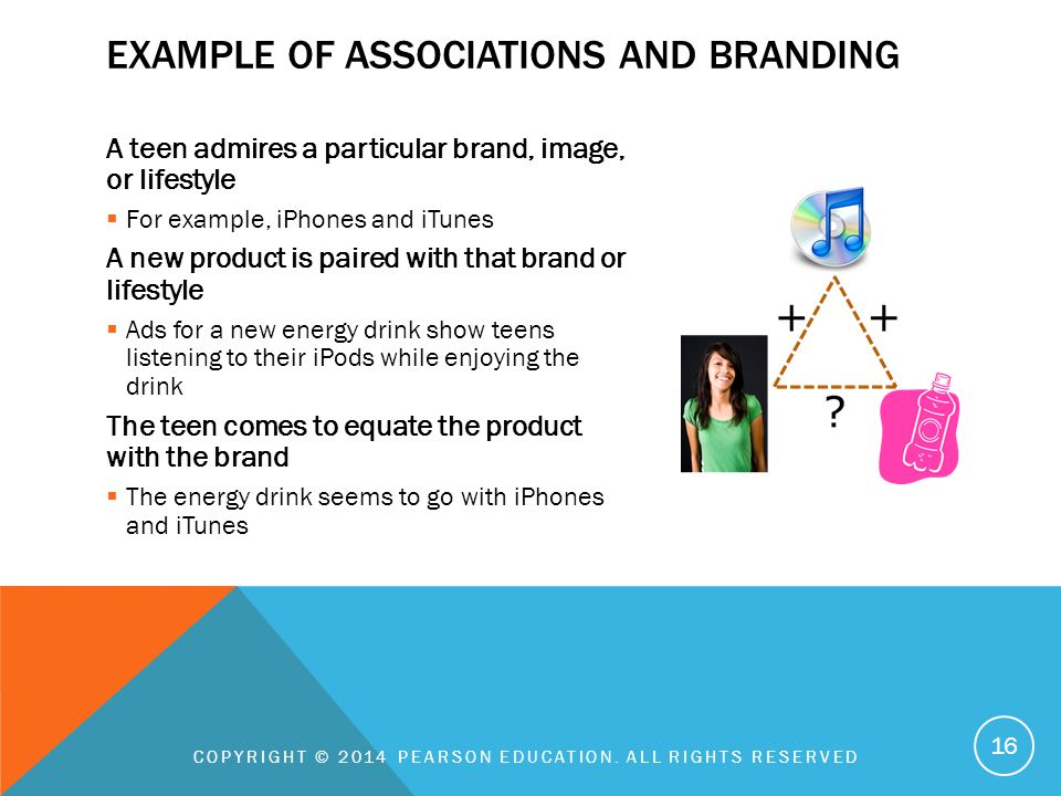 Example of associations and branding