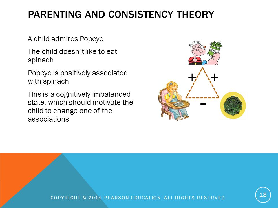 Parenting and consistency theory