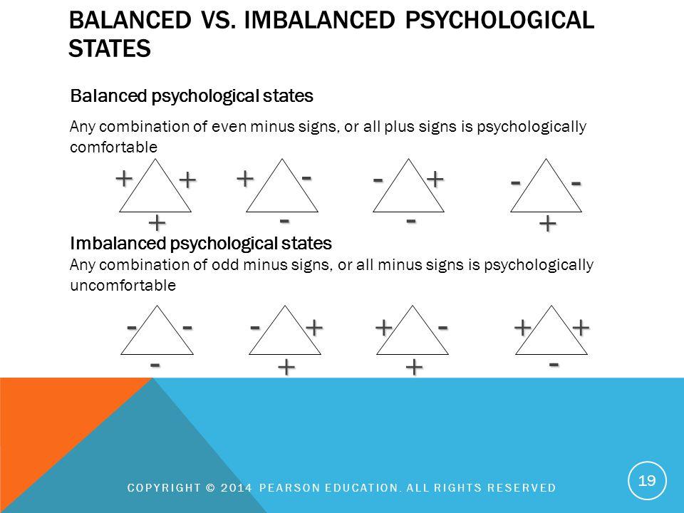Balanced vs. imbalanced psychological states
