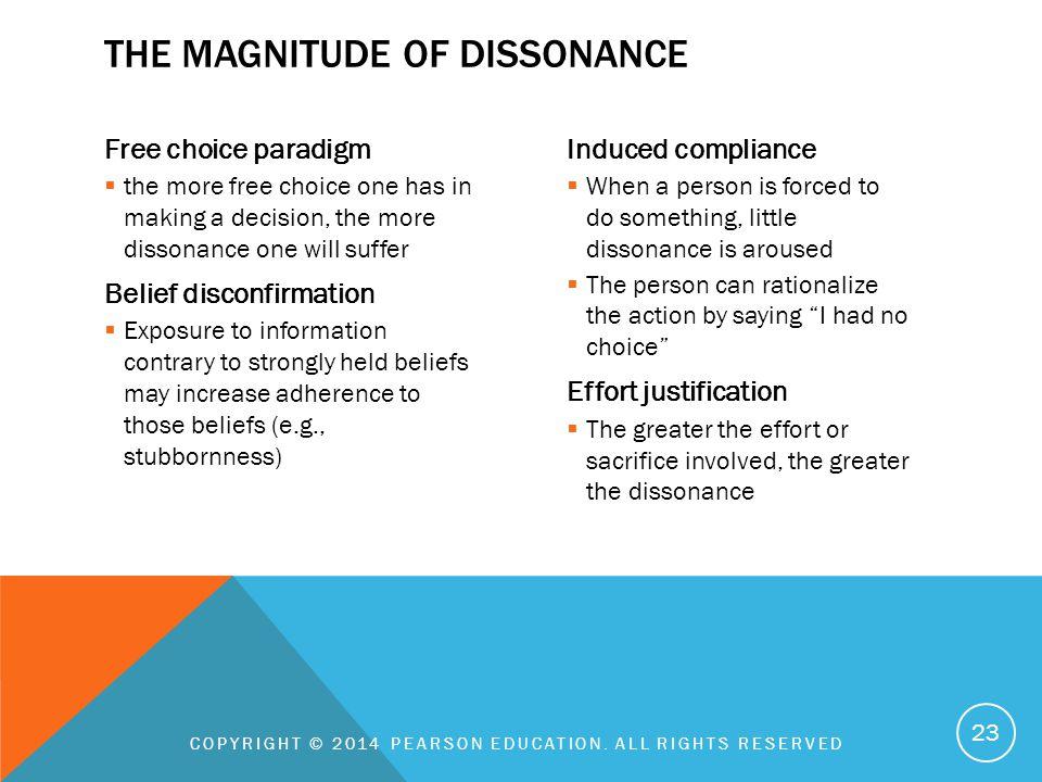 The magnitude of dissonance