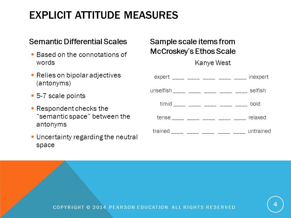 Explicit attitude measures