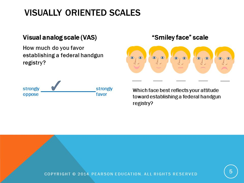Visually oriented scales