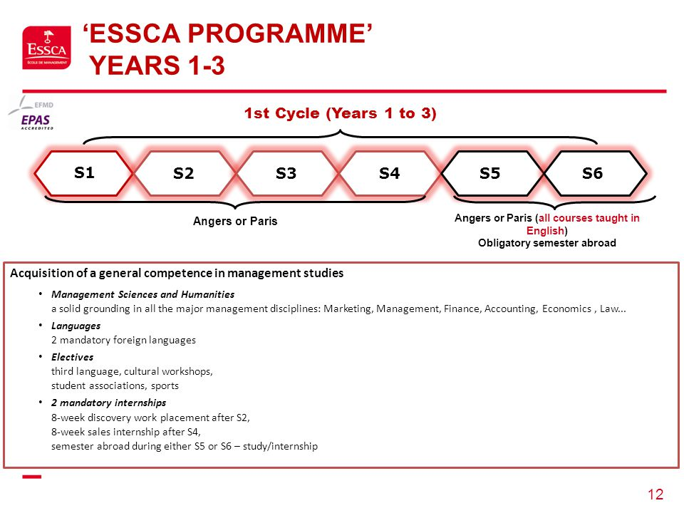 'ESSCA PROGRAMME' Years 1-3