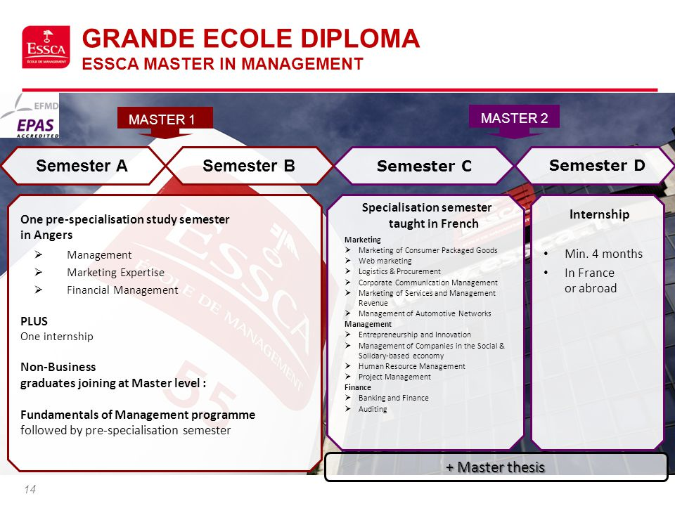 Specialisation semester taught in French