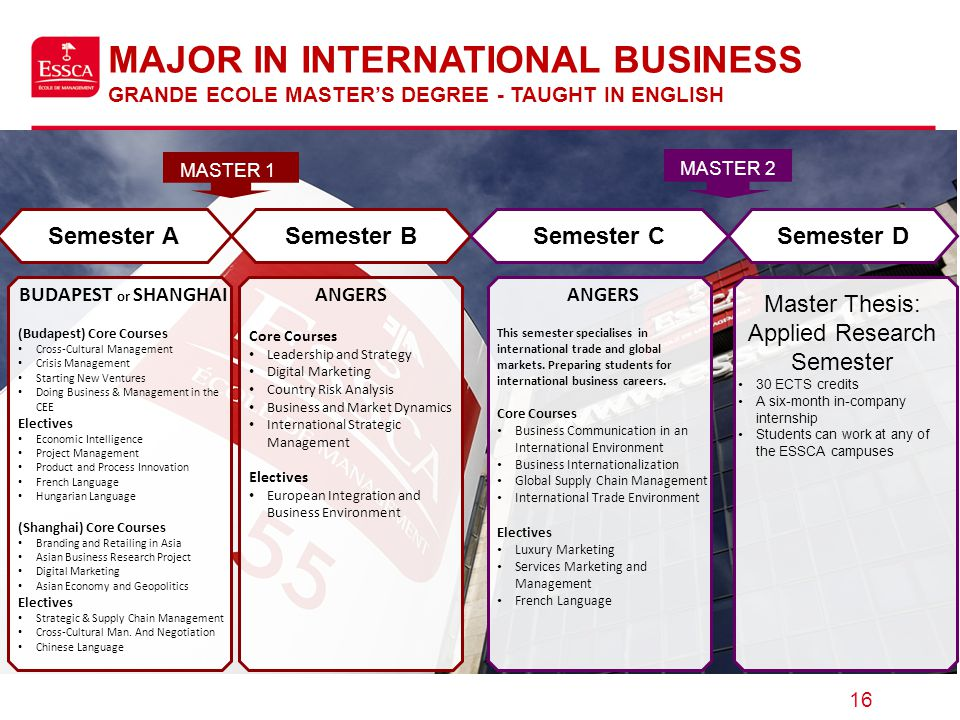 Top Masters of International Relations Degree Programs of 2018