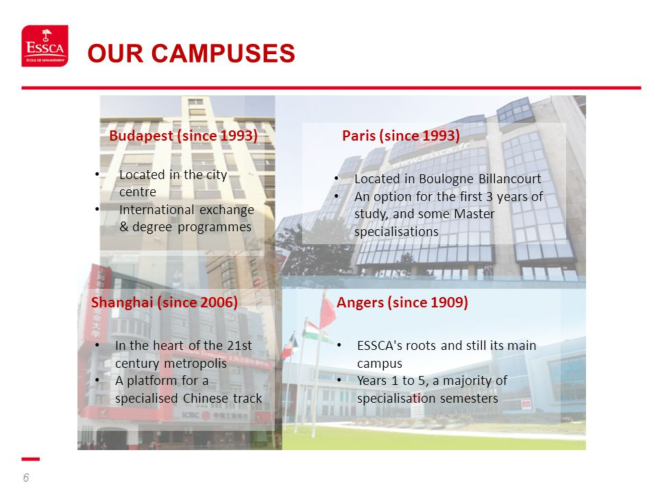 Our Campuses Budapest (since 1993) Paris (since 1993)