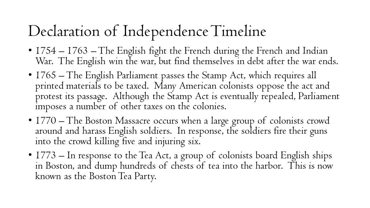 Declaration of Independence Timeline