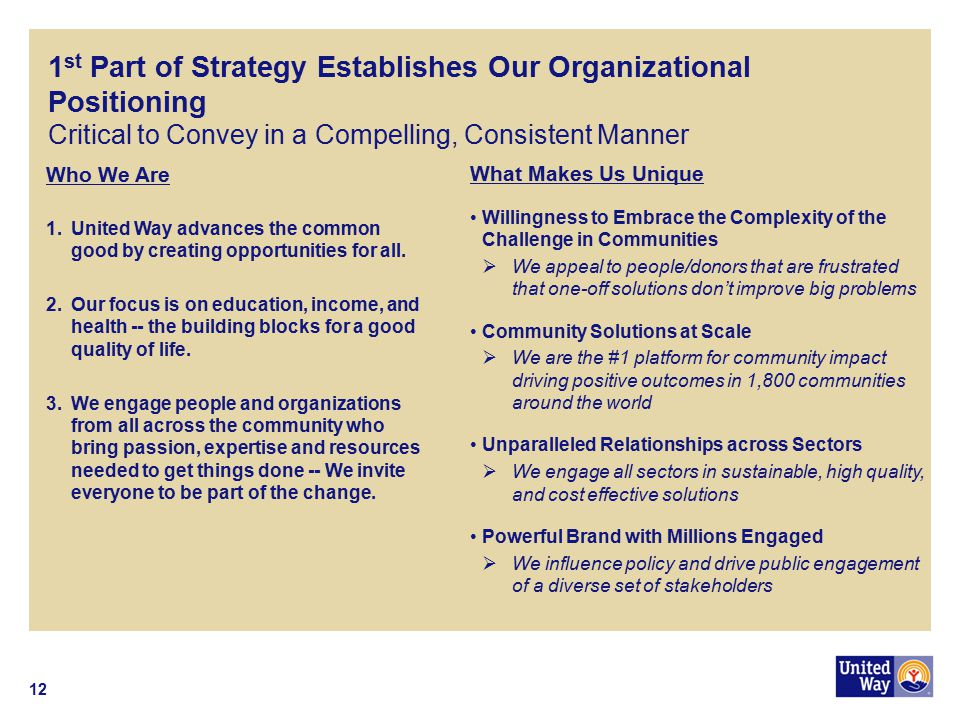 1st Part of Strategy Establishes Our Organizational Positioning Critical to Convey in a Compelling, Consistent Manner