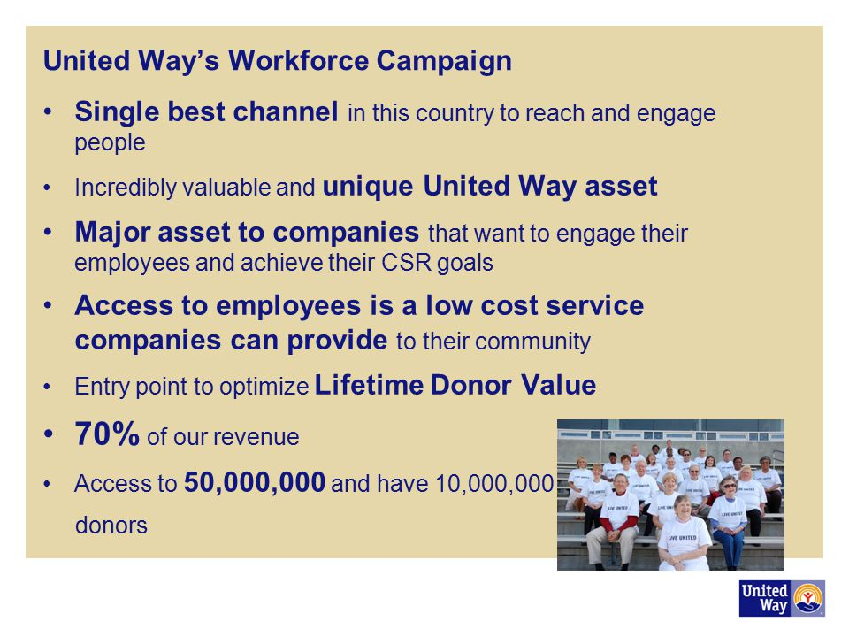 United Way's Workforce Campaign