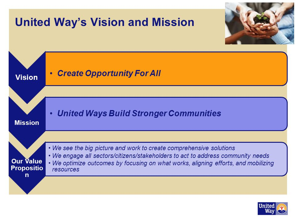 United Way's Vision and Mission