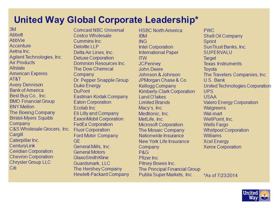 United Way Global Corporate Leadership*