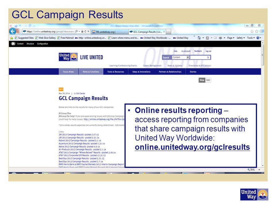 GCL Campaign Results