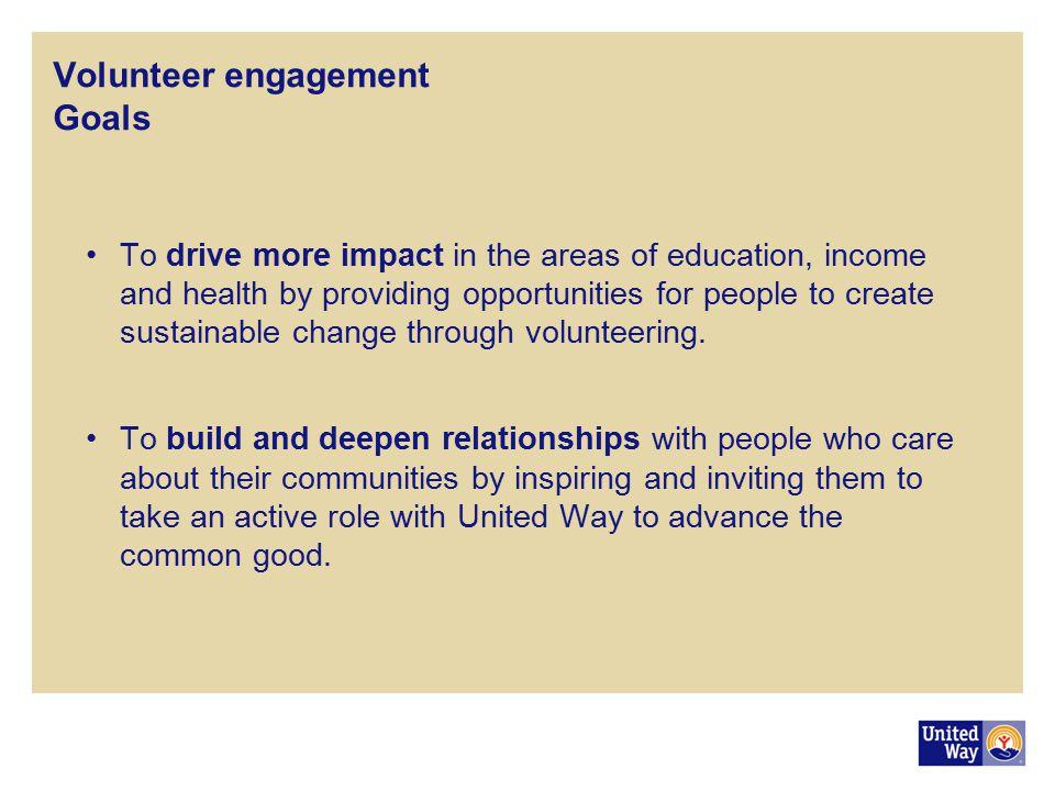Volunteer engagement Goals