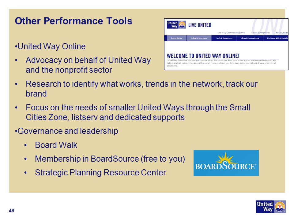 Other Performance Tools