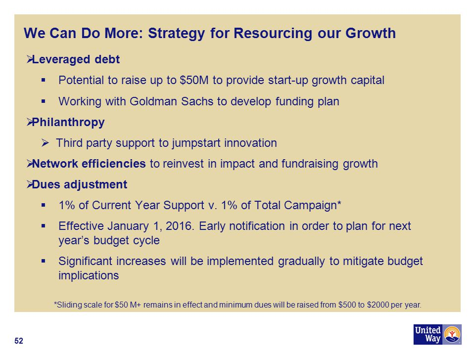 We Can Do More: Strategy for Resourcing our Growth