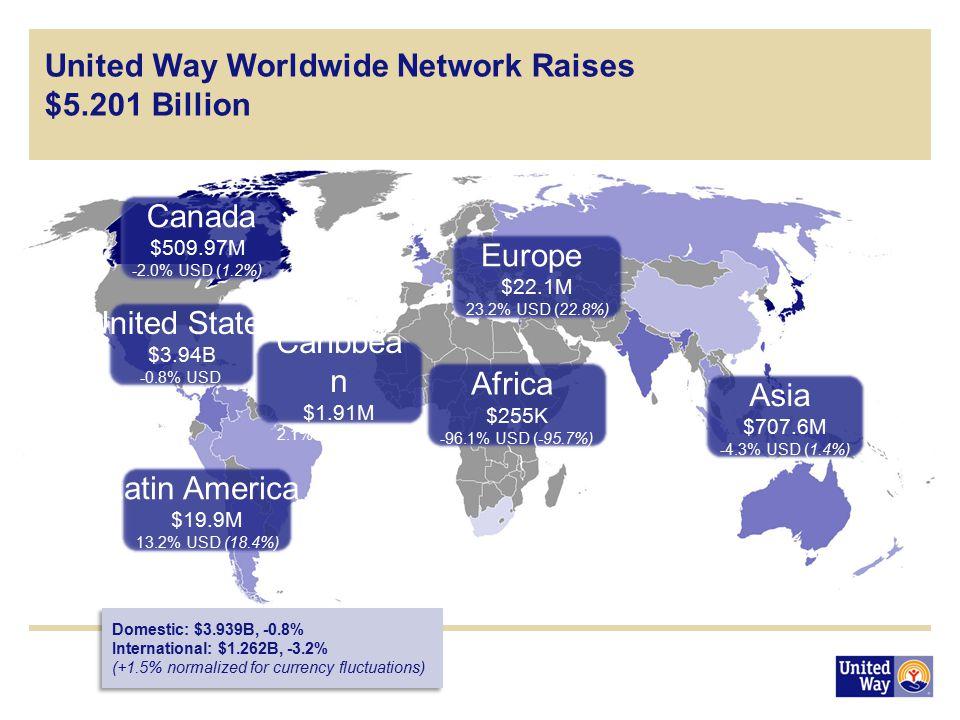 United Way Worldwide Network Raises $5.201 Billion