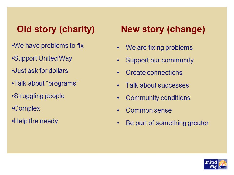 Old story (charity) New story (change) We have problems to fix