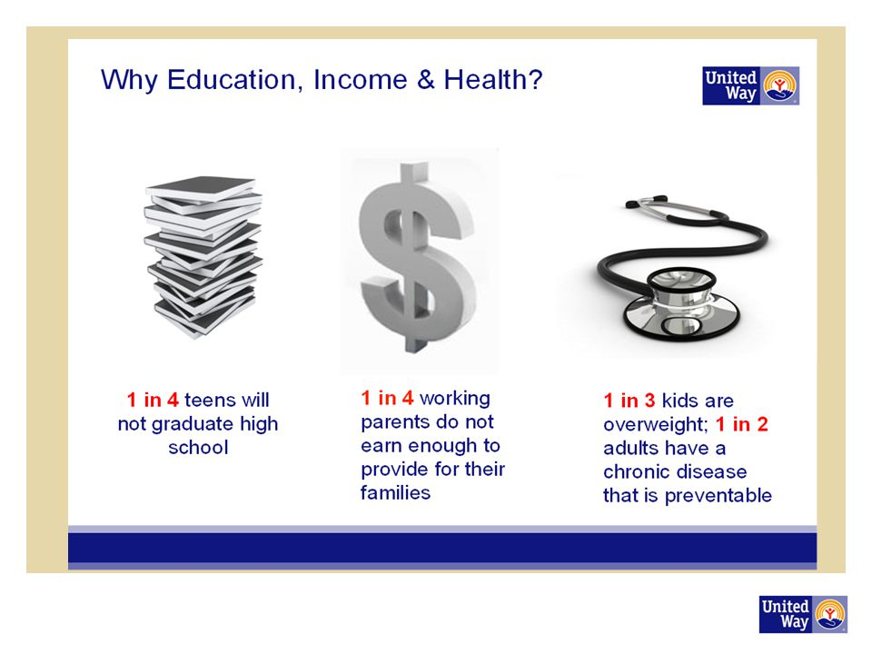 Why Education, Income and Health