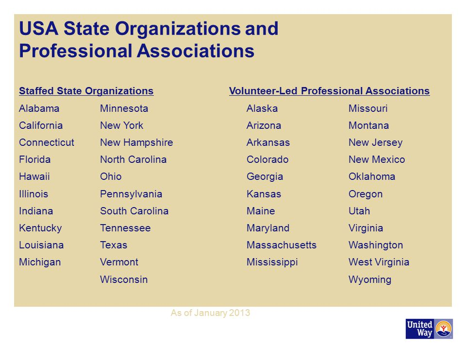 USA State Organizations and Professional Associations
