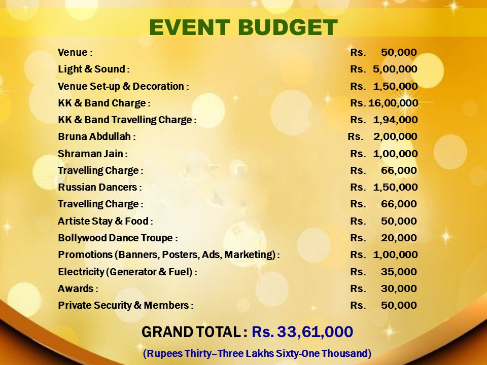 EVENT BUDGET (Rupees Thirty–Three Lakhs Sixty-One Thousand)
