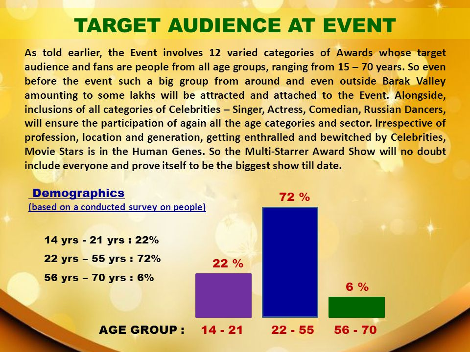 TARGET AUDIENCE AT EVENT
