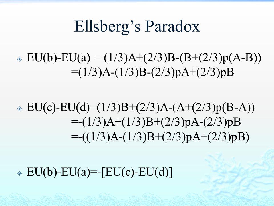 Ellsberg's Paradox EU(b)-EU(a) = (1/3)A+(2/3)B-(B+(2/3)p(A-B)) =(1/3)A-(1/3)B-(2/3)pA+(2/3)pB.