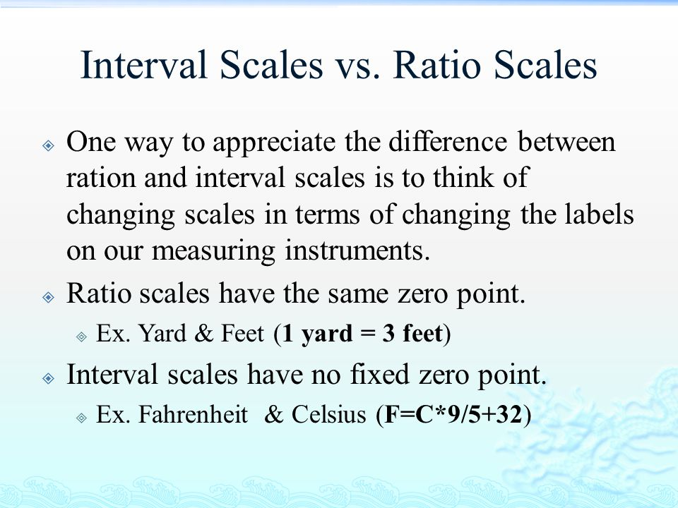 Interval Scales vs. Ratio Scales