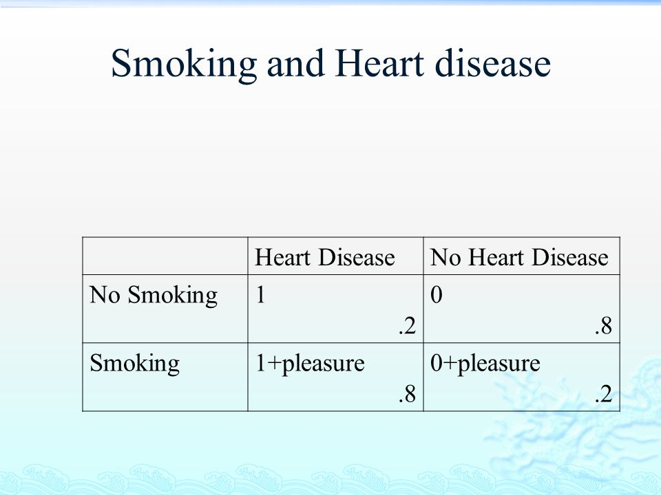 Smoking and Heart disease
