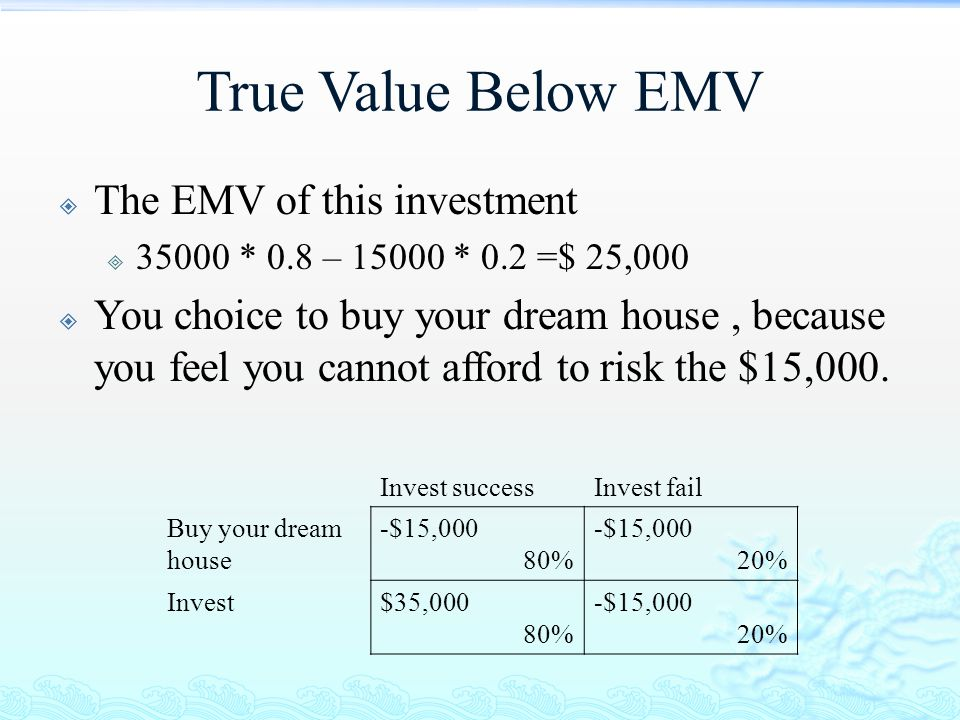 True Value Below EMV The EMV of this investment