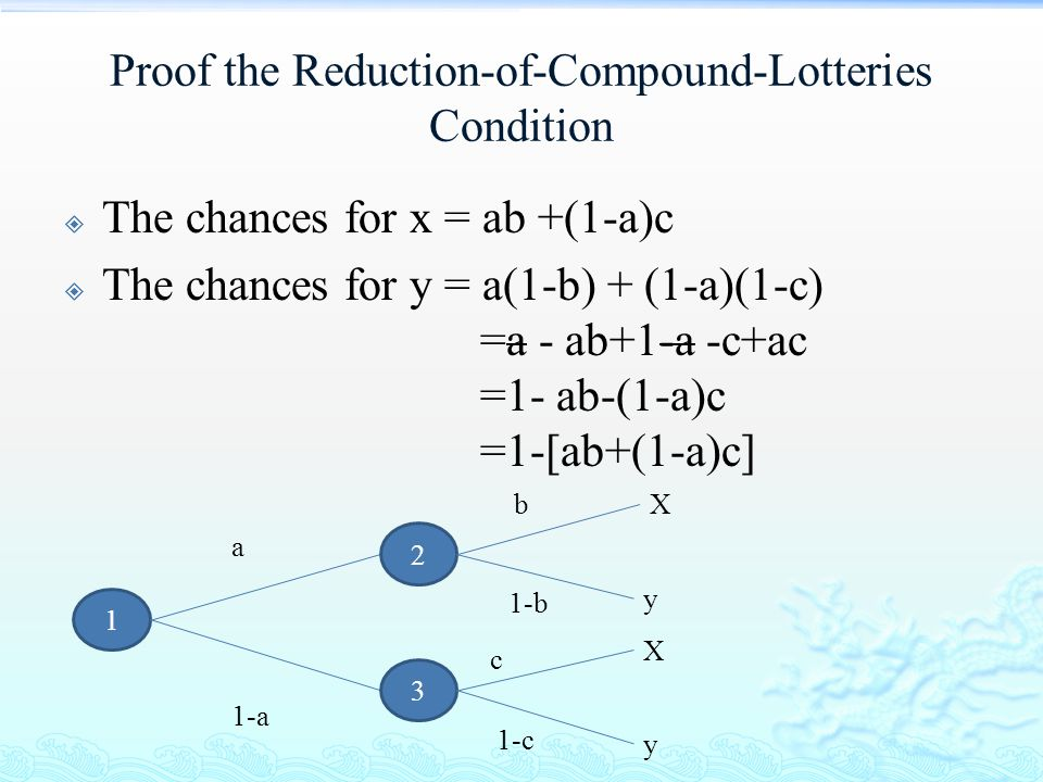 Proof the Reduction-of-Compound-Lotteries Condition