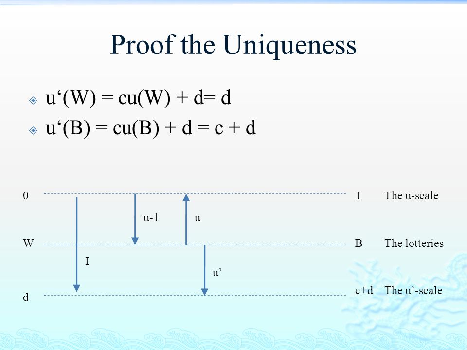 Proof the Uniqueness u'(W) = cu(W) + d= d u'(B) = cu(B) + d = c + d