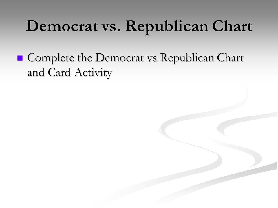 Democrat vs. Republican Chart