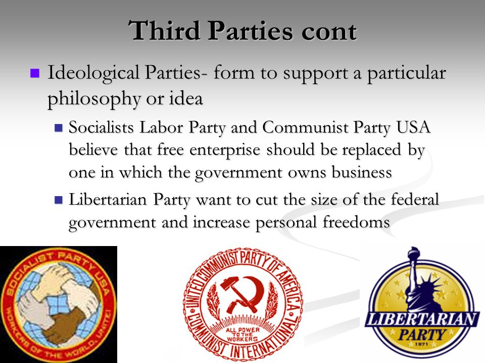 Third Parties cont Ideological Parties- form to support a particular philosophy or idea.
