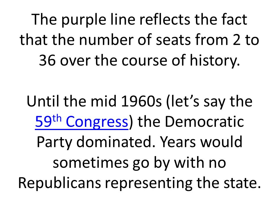 The purple line reflects the fact that the number of seats from 2 to 36 over the course of history.