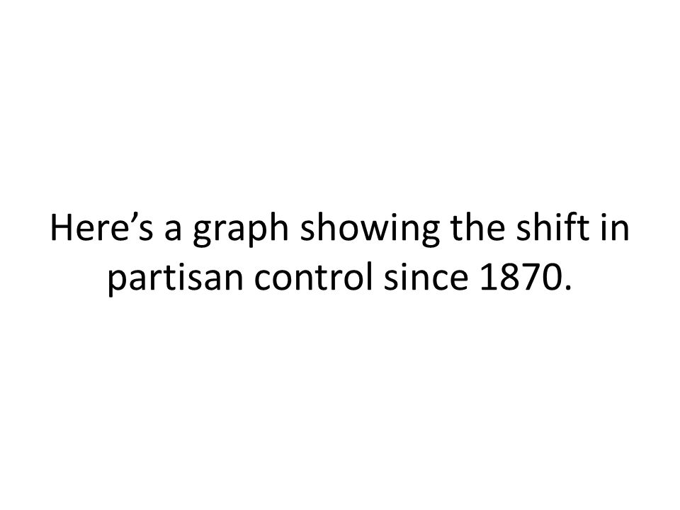 Here's a graph showing the shift in partisan control since 1870.