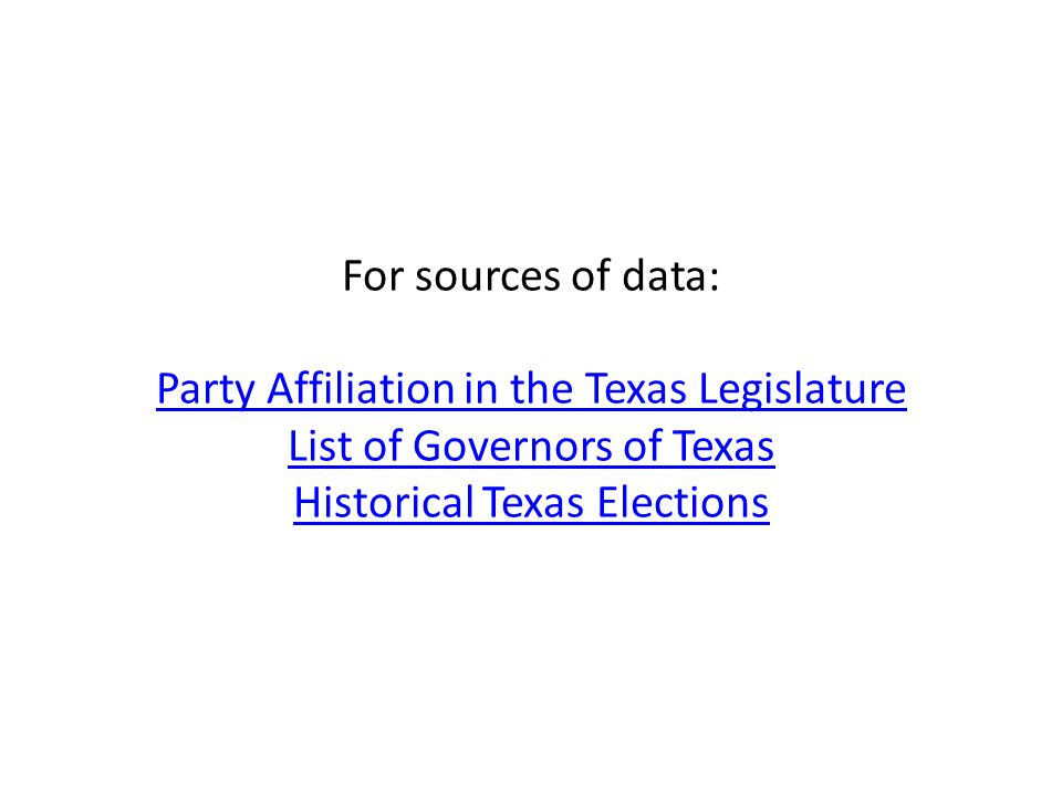 For sources of data: Party Affiliation in the Texas Legislature List of Governors of Texas Historical Texas Elections