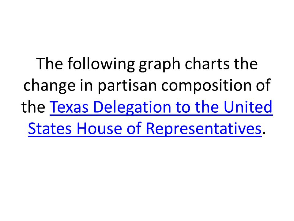 The following graph charts the change in partisan composition of the Texas Delegation to the United States House of Representatives.
