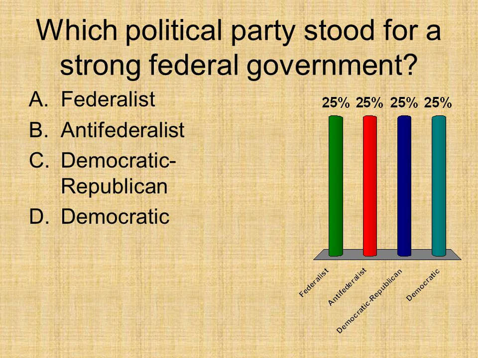Which political party stood for a strong federal government